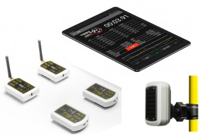 Mobile PRO PLUS - Timing System + Tablet